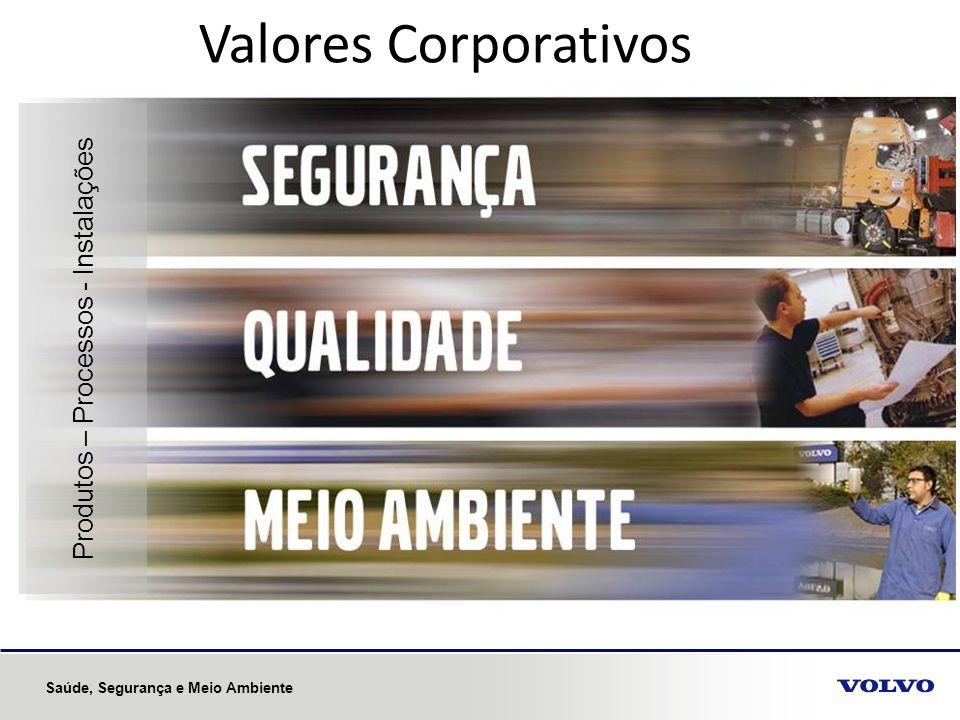 3 Valores Corporativos Produtos – Processos - Instalações Saúde, Segurança e Meio Ambiente