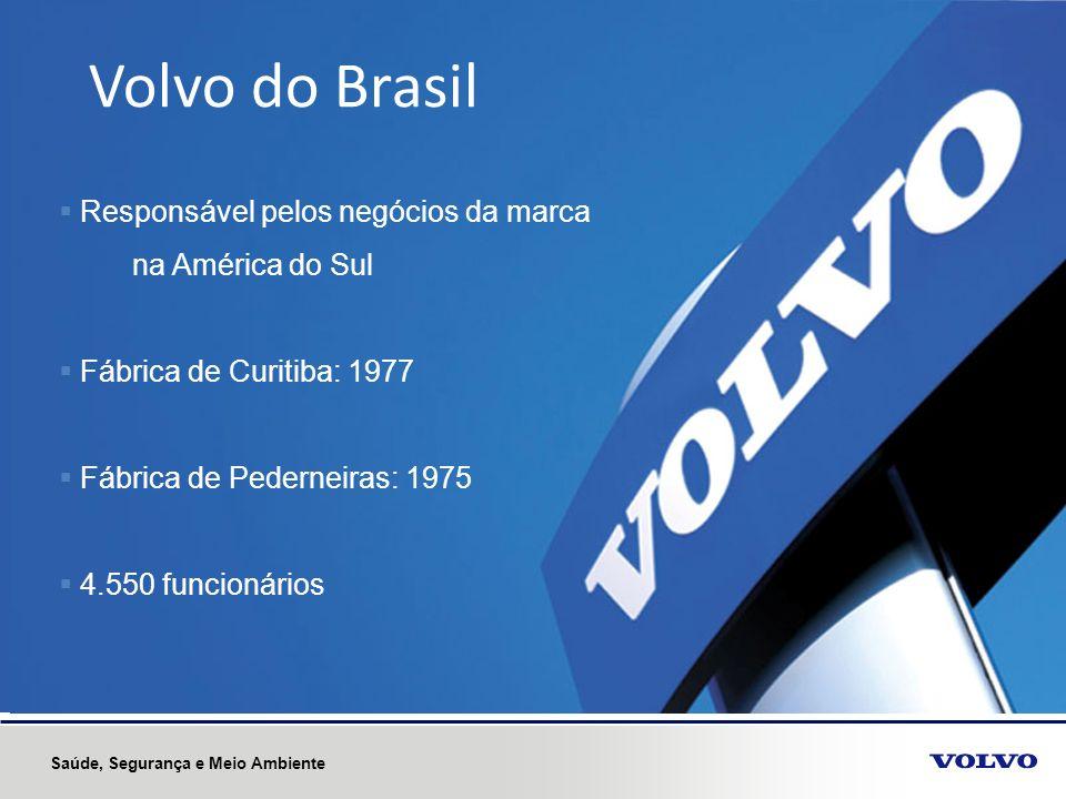 6 Volvo do Brasil: Grau de risco 3 Tempo médio de empresa: 7,8 anos 20%: +15anos Idade Média dos funcionários: 34 anos 15% Mulheres 5,2 % PD Absenteísmo: 1.86 % AD: 1,21% Faltas /atrasos: 0,27% Faltas justificadas: 0,38% Turnover: 1,1 Jornada: 40 horas desde 1995 Saúde, Segurança e Meio Ambiente
