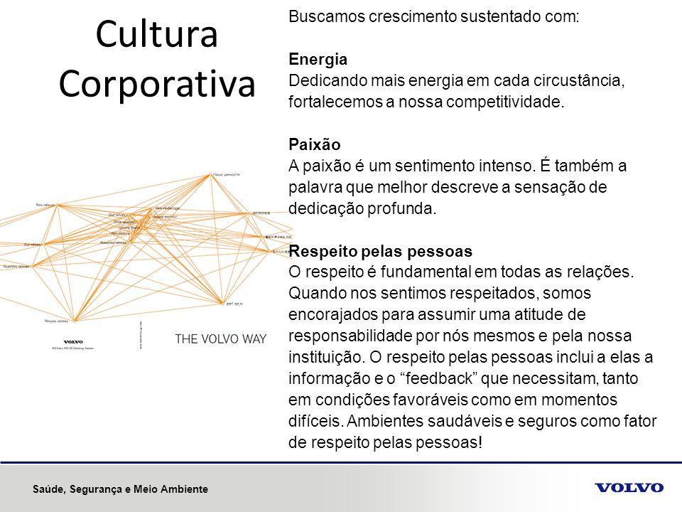 Cultura Corporativa Buscamos crescimento sustentado com: Energia Dedicando mais energia em cada circustância, fortalecemos a nossa competitividade. Pa