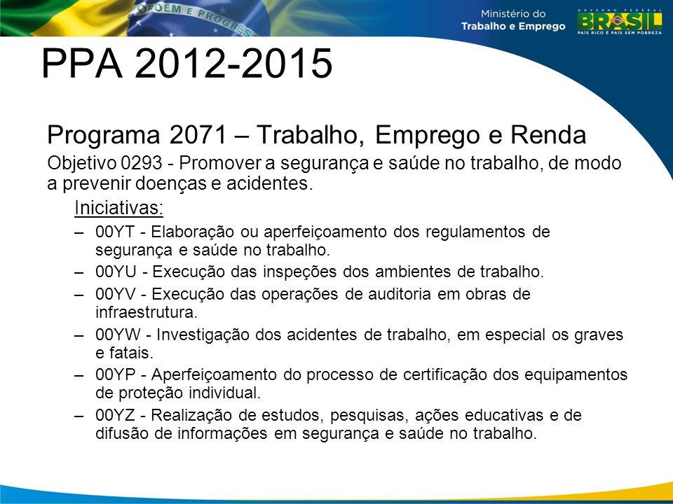 PPA 2012-2015 Programa 2071 – Trabalho, Emprego e Renda Objetivo 0293 - Promover a segurança e saúde no trabalho, de modo a prevenir doenças e acident