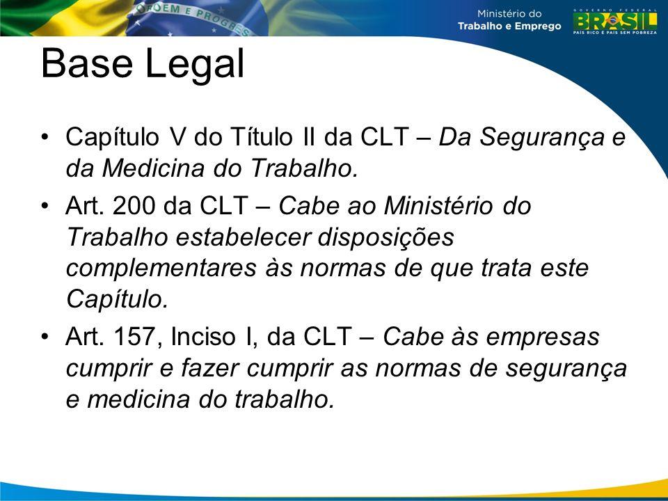 Base Legal Capítulo V do Título II da CLT – Da Segurança e da Medicina do Trabalho. Art. 200 da CLT – Cabe ao Ministério do Trabalho estabelecer dispo