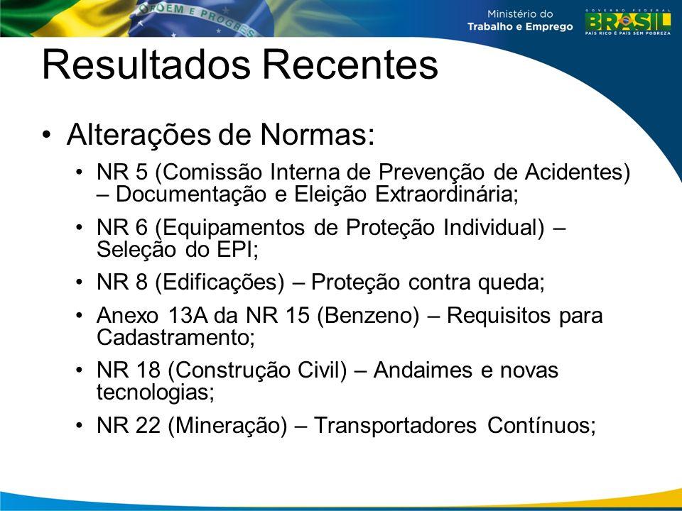 Resultados Recentes Alterações de Normas: NR 5 (Comissão Interna de Prevenção de Acidentes) – Documentação e Eleição Extraordinária; NR 6 (Equipamento