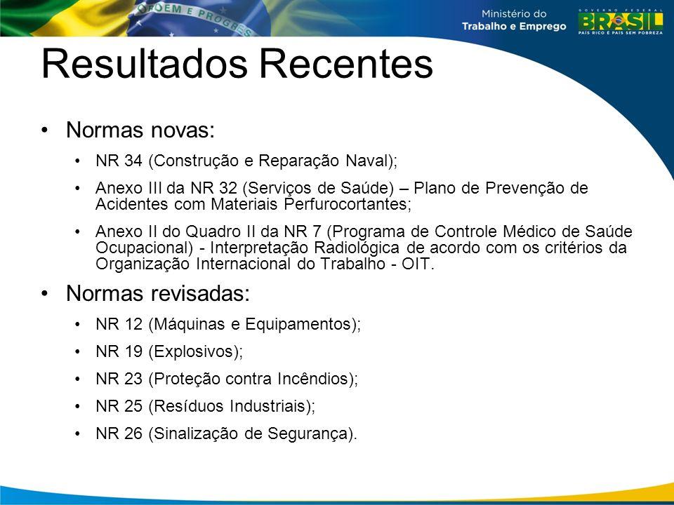 Resultados Recentes Normas novas: NR 34 (Construção e Reparação Naval); Anexo III da NR 32 (Serviços de Saúde) – Plano de Prevenção de Acidentes com M