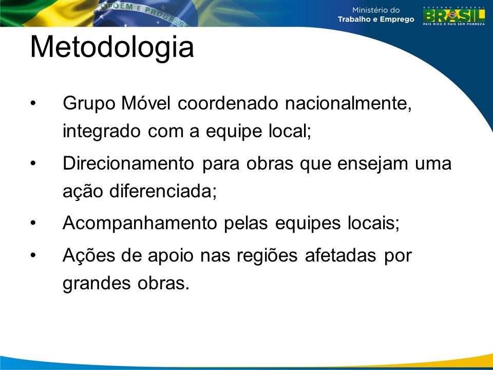 Metodologia Grupo Móvel coordenado nacionalmente, integrado com a equipe local; Direcionamento para obras que ensejam uma ação diferenciada; Acompanha