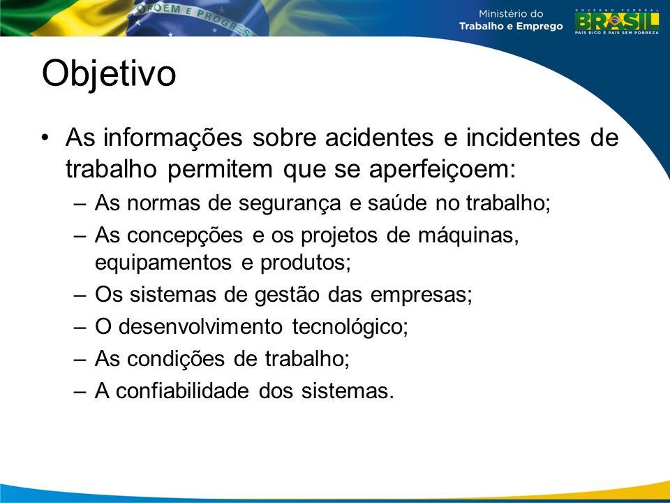 Objetivo As informações sobre acidentes e incidentes de trabalho permitem que se aperfeiçoem: –As normas de segurança e saúde no trabalho; –As concepç