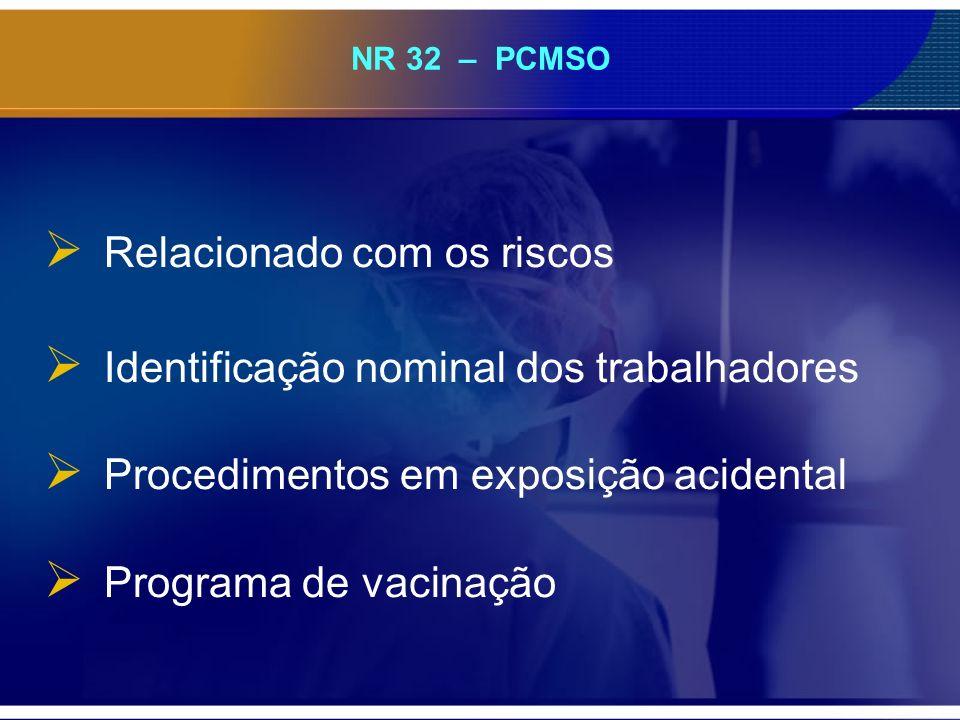 NR 32 – PCMSO Relacionado com os riscos Identificação nominal dos trabalhadores Procedimentos em exposição acidental Programa de vacinação