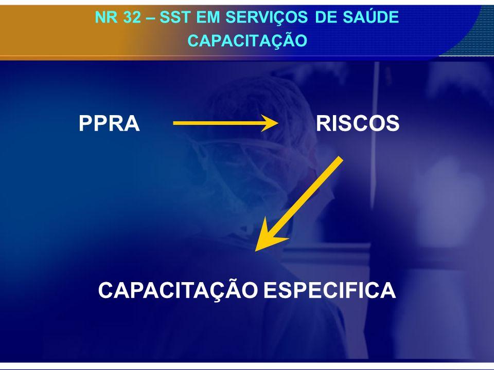 NR 32 – SST EM SERVIÇOS DE SAÚDE CAPACITAÇÃO RISCOS CAPACITAÇÃO ESPECIFICA PPRA