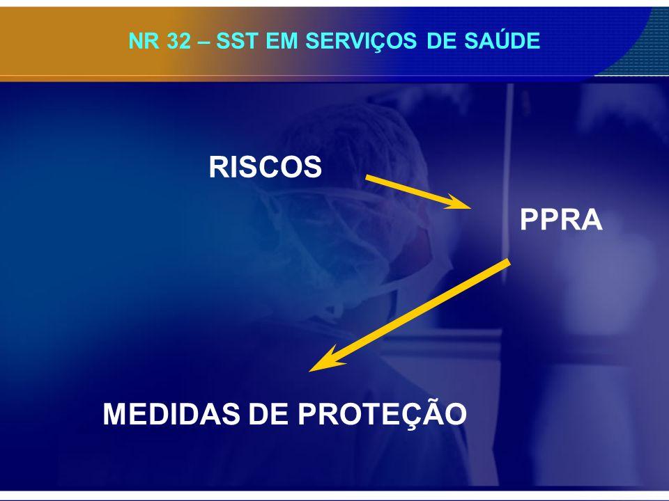 NR 32 – SST EM SERVIÇOS DE SAÚDE RISCOS MEDIDAS DE PROTEÇÃO PPRA