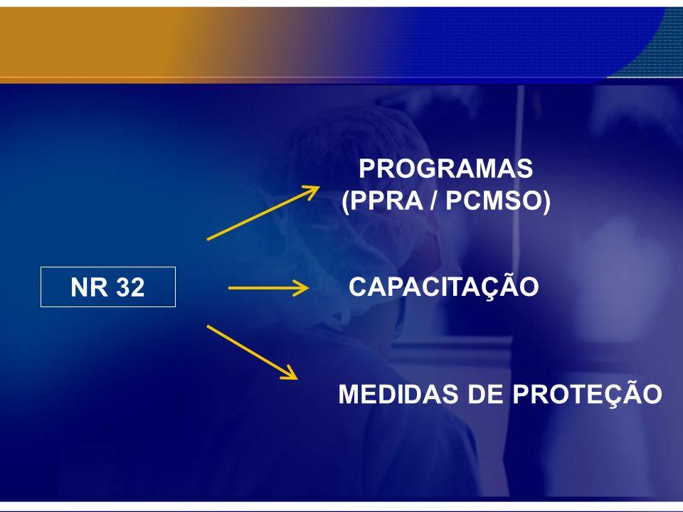 NR 32 PROGRAMAS (PPRA / PCMSO) CAPACITAÇÃO MEDIDAS DE PROTEÇÃO