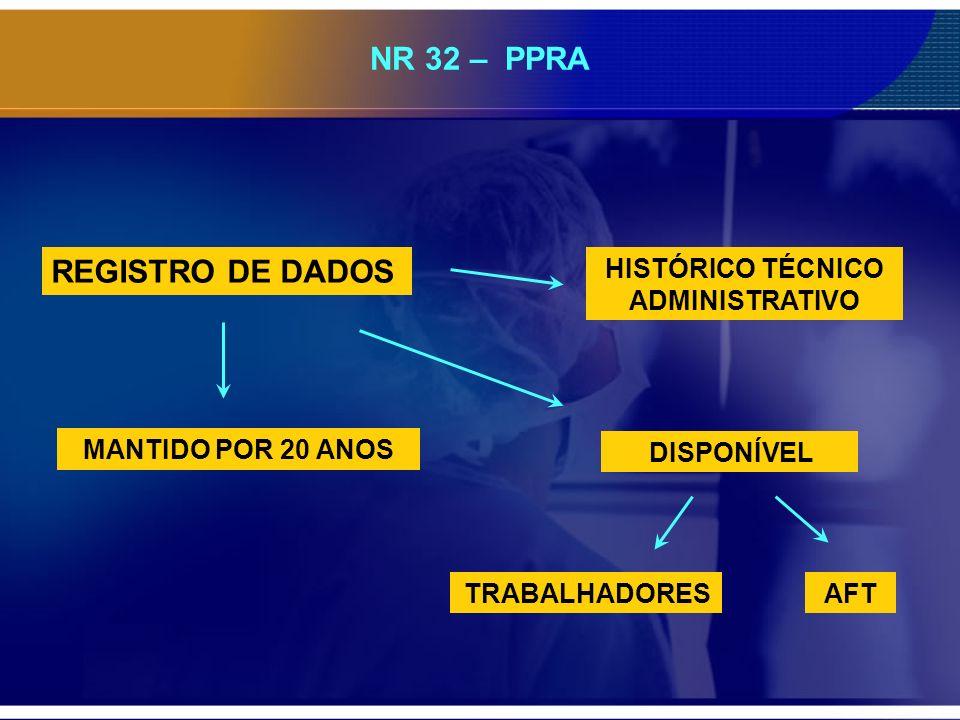 NR 32 – PPRA REGISTRO DE DADOS HISTÓRICO TÉCNICO ADMINISTRATIVO MANTIDO POR 20 ANOS DISPONÍVEL TRABALHADORESAFT