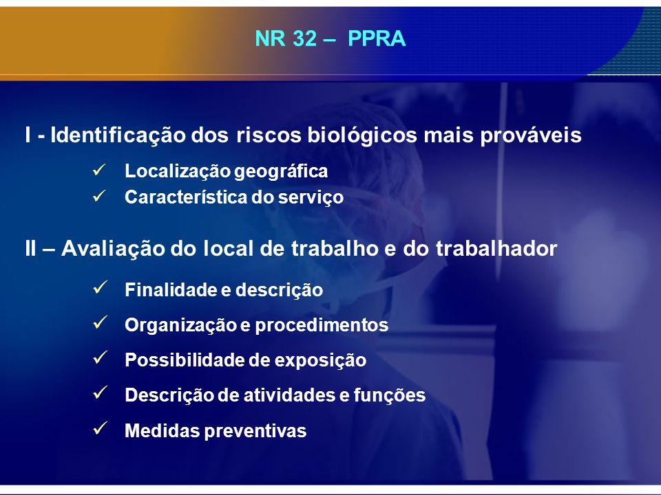 NR 32 – PPRA I - Identificação dos riscos biológicos mais prováveis Localização geográfica Característica do serviço II – Avaliação do local de trabal