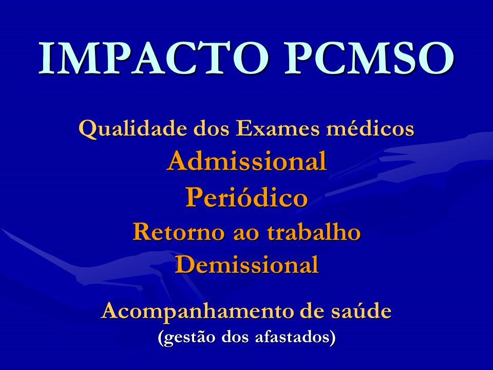 IMPACTO PCMSO Qualidade dos Exames médicos AdmissionalPeriódico Retorno ao trabalho Demissional Acompanhamento de saúde (gestão dos afastados)