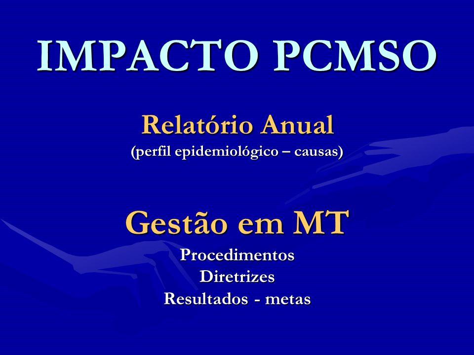 IMPACTO PCMSO Relatório Anual (perfil epidemiológico – causas) Gestão em MT ProcedimentosDiretrizes Resultados - metas