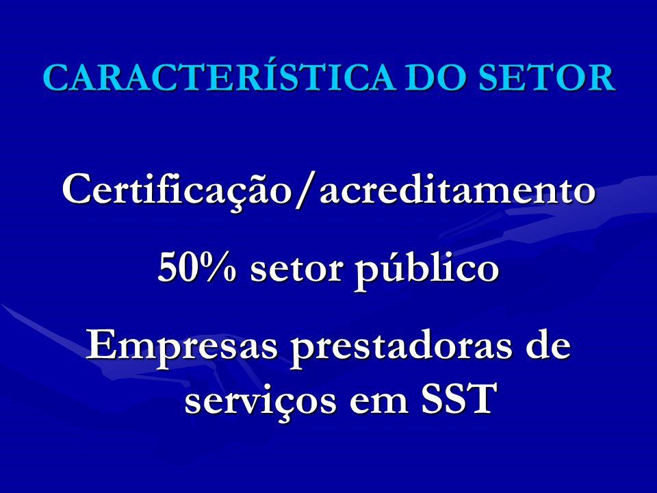 CARACTERÍSTICA DO SETOR Certificação/acreditamento 50% setor público Empresas prestadoras de serviços em SST