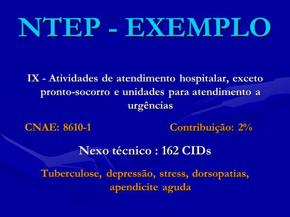 NTEP - EXEMPLO IX - Atividades de atendimento hospitalar, exceto pronto-socorro e unidades para atendimento a urgências CNAE: 8610-1Contribuição: 2% N