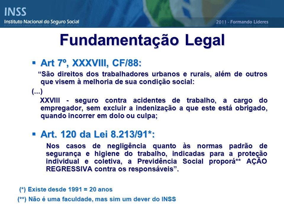 Fundamentação Legal Art 7º, XXXVIII, CF/88: Art 7º, XXXVIII, CF/88: São direitos dos trabalhadores urbanos e rurais, além de outros que visem à melhor