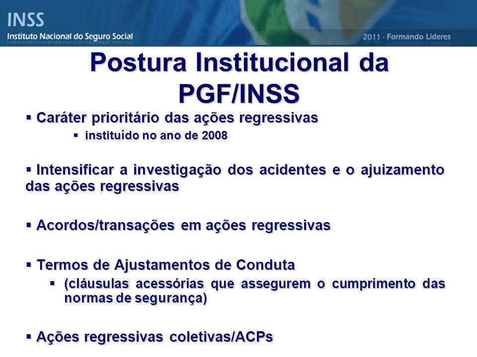 Caráter prioritário das ações regressivas Caráter prioritário das ações regressivas instituído no ano de 2008 instituído no ano de 2008 Intensificar a