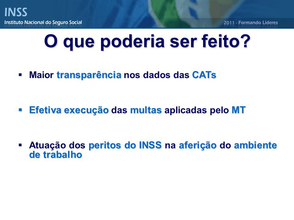 O que poderia ser feito? transparência CATs Maior transparência nos dados das CATs Efetiva execução multas MT Efetiva execução das multas aplicadas pe