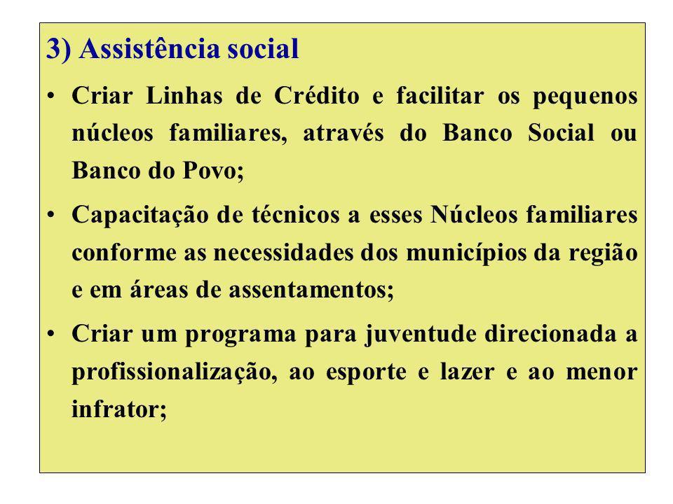 3) Assistência social Criar Linhas de Crédito e facilitar os pequenos núcleos familiares, através do Banco Social ou Banco do Povo; Capacitação de téc