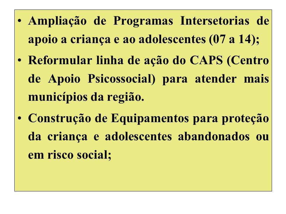 Ampliação de Programas Intersetorias de apoio a criança e ao adolescentes (07 a 14); Reformular linha de ação do CAPS (Centro de Apoio Psicossocial) para atender mais municípios da região.