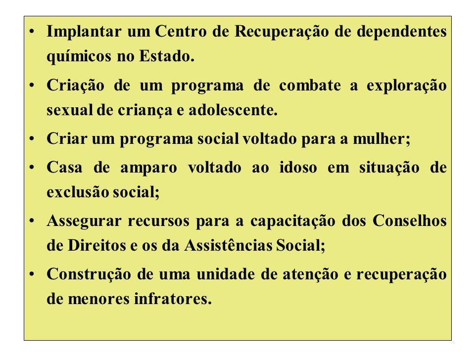 Implantar um Centro de Recuperação de dependentes químicos no Estado.