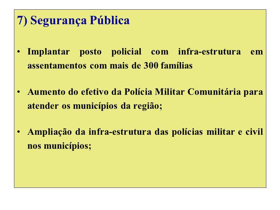 7) Segurança Pública Implantar posto policial com infra-estrutura em assentamentos com mais de 300 famílias Aumento do efetivo da Polícia Militar Comunitária para atender os municípios da região; Ampliação da infra-estrutura das polícias militar e civil nos municípios;