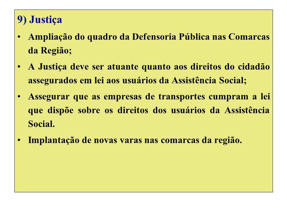 9) Justiça Ampliação do quadro da Defensoria Pública nas Comarcas da Região; A Justiça deve ser atuante quanto aos direitos do cidadão assegurados em lei aos usuários da Assistência Social; Assegurar que as empresas de transportes cumpram a lei que dispõe sobre os direitos dos usuários da Assistência Social.