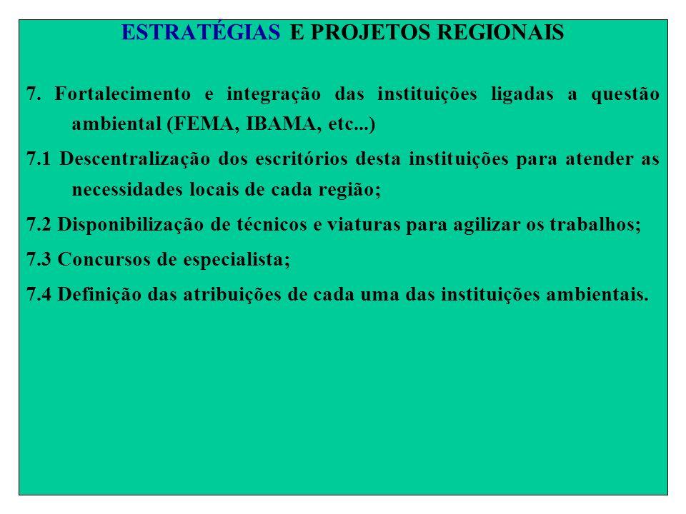 ESTRATÉGIAS E PROJETOS REGIONAIS 7. Fortalecimento e integração das instituições ligadas a questão ambiental (FEMA, IBAMA, etc...) 7.1 Descentralizaçã