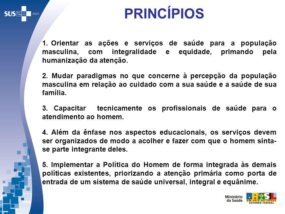 1. Orientar as ações e serviços de saúde para a população masculina, com integralidade e equidade, primando pela humanização da atenção. 2. Mudar para