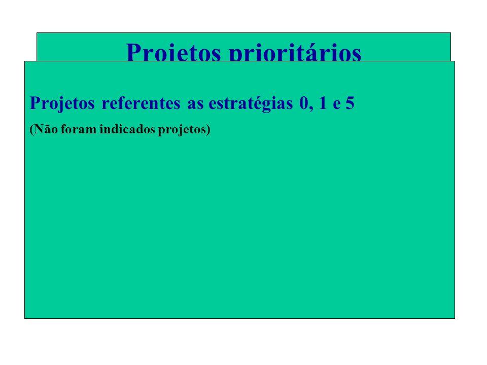 Projetos prioritários Projetos referentes as estratégias 0, 1 e 5 (Não foram indicados projetos)