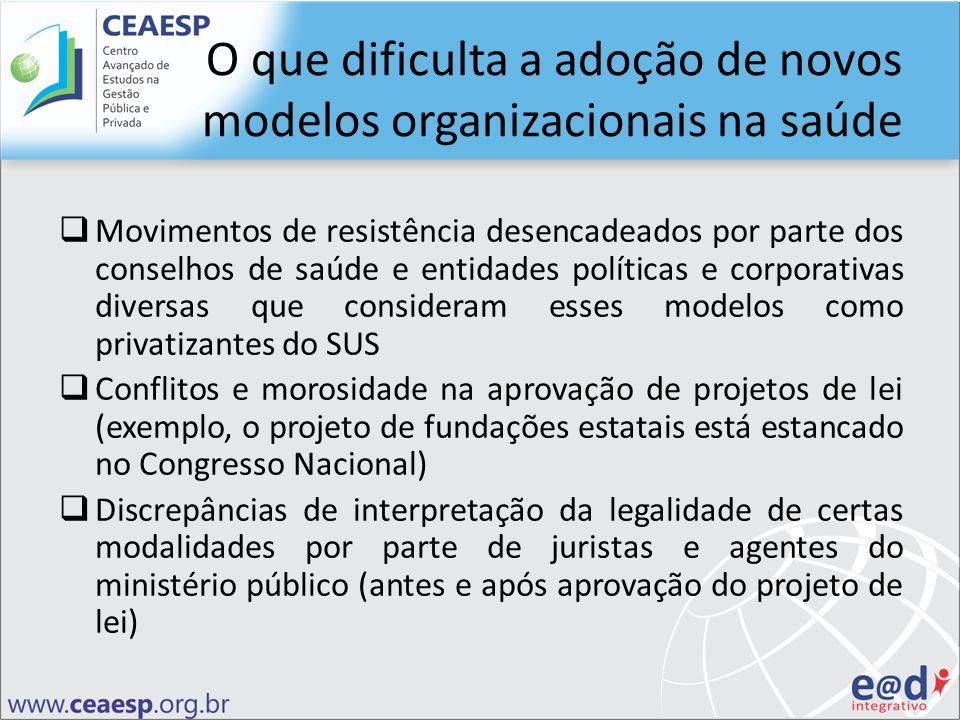 O que dificulta a adoção de novos modelos organizacionais na saúde Movimentos de resistência desencadeados por parte dos conselhos de saúde e entidade