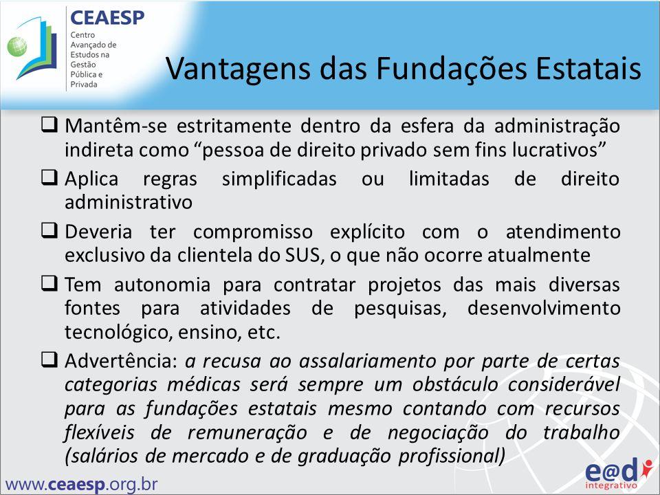 Vantagens das Fundações Estatais Mantêm-se estritamente dentro da esfera da administração indireta como pessoa de direito privado sem fins lucrativos