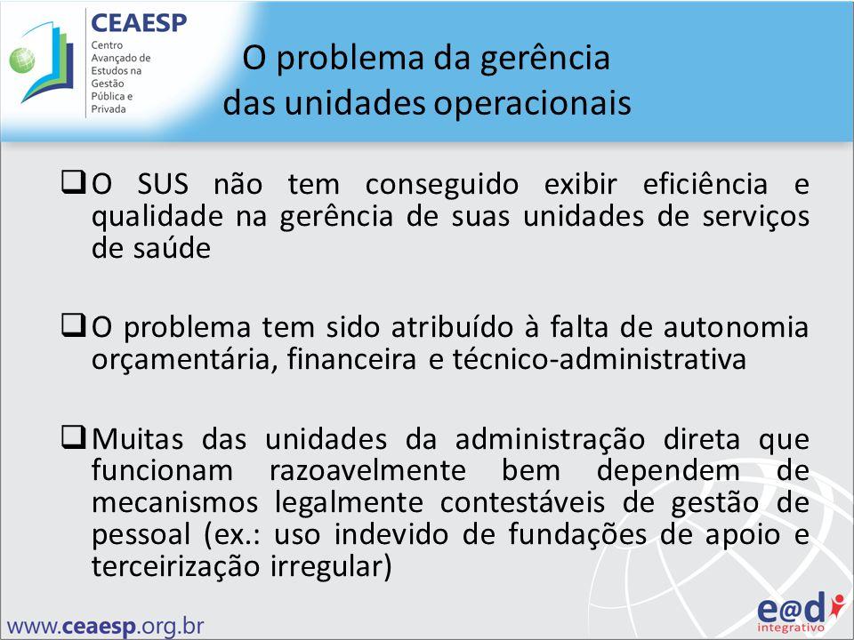 O problema da gerência das unidades operacionais O SUS não tem conseguido exibir eficiência e qualidade na gerência de suas unidades de serviços de sa