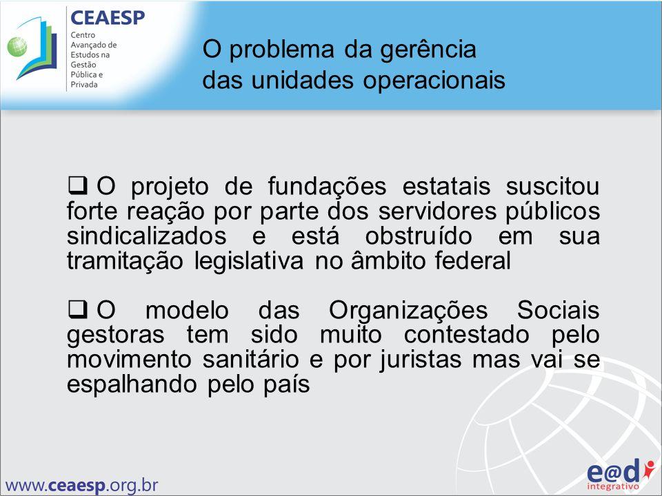 Contratos de gestão com OSS mantidos pela Secretaria de Estado da Saúde de São Paulo Contratação de Gestão - OSS Hospitais37 Ambulatórios38 Centro de Referência01 Farmácias02 Laboratórios Análise Clínicas03 A contratação através das OSS disponibiliza 4.300 leitos no Estado de São Paulo.