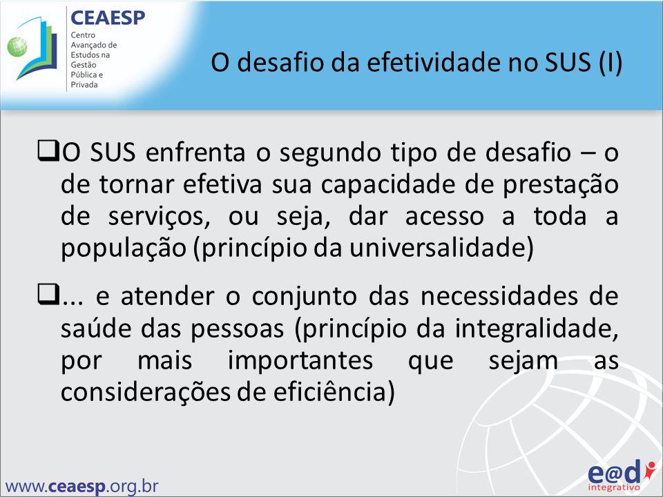 O desafio da efetividade no SUS (I) O SUS enfrenta o segundo tipo de desafio – o de tornar efetiva sua capacidade de prestação de serviços, ou seja, d