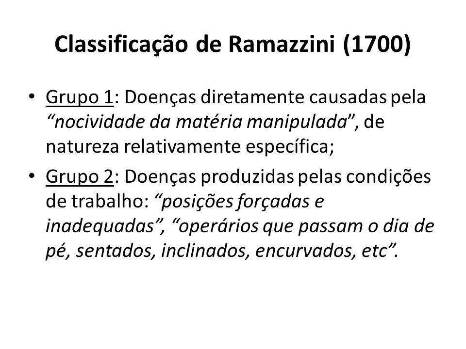 Classificação de Ramazzini (1700) Grupo 1: Doenças diretamente causadas pela nocividade da matéria manipulada, de natureza relativamente específica; Grupo 2: Doenças produzidas pelas condições de trabalho: posições forçadas e inadequadas, operários que passam o dia de pé, sentados, inclinados, encurvados, etc.