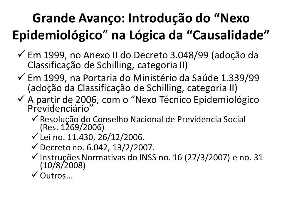 Grande Avanço: Introdução do Nexo Epidemiológico na Lógica da Causalidade Em 1999, no Anexo II do Decreto 3.048/99 (adoção da Classificação de Schilling, categoria II) Em 1999, na Portaria do Ministério da Saúde 1.339/99 (adoção da Classificação de Schilling, categoria II) A partir de 2006, com o Nexo Técnico Epidemiológico Previdenciário Resolução do Conselho Nacional de Previdência Social (Res.