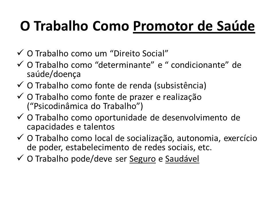 Modelo de determinação social da saúde proposto por Dahlgren e Whitehead (1991), adotado pela Comissão Nacional de Determinantes Sociais da Saúde (CNDSS – Brasil