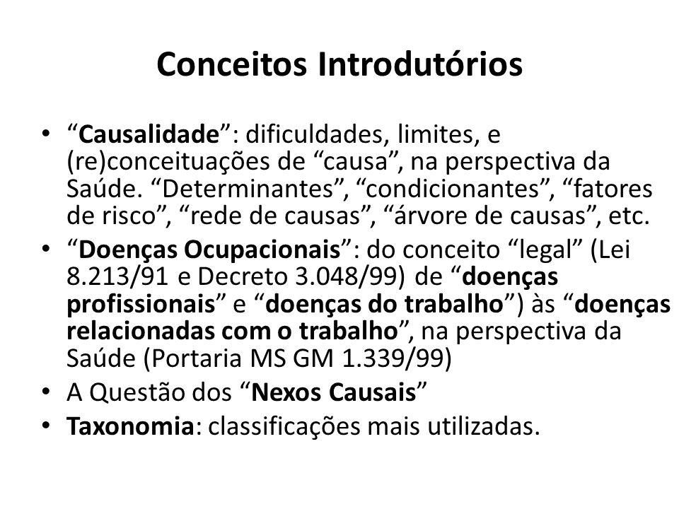 Conceitos Introdutórios Causalidade: dificuldades, limites, e (re)conceituações de causa, na perspectiva da Saúde.