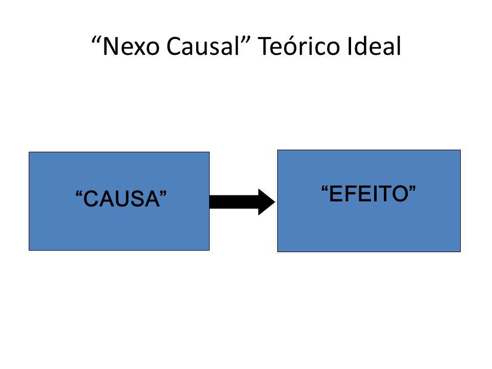 Nexo Causal: Uma causa e múltiplos efeitos - Exemplos EFEITO 1 EFEITO 2 EFEITO 3 EFEITO 4 CAUSA