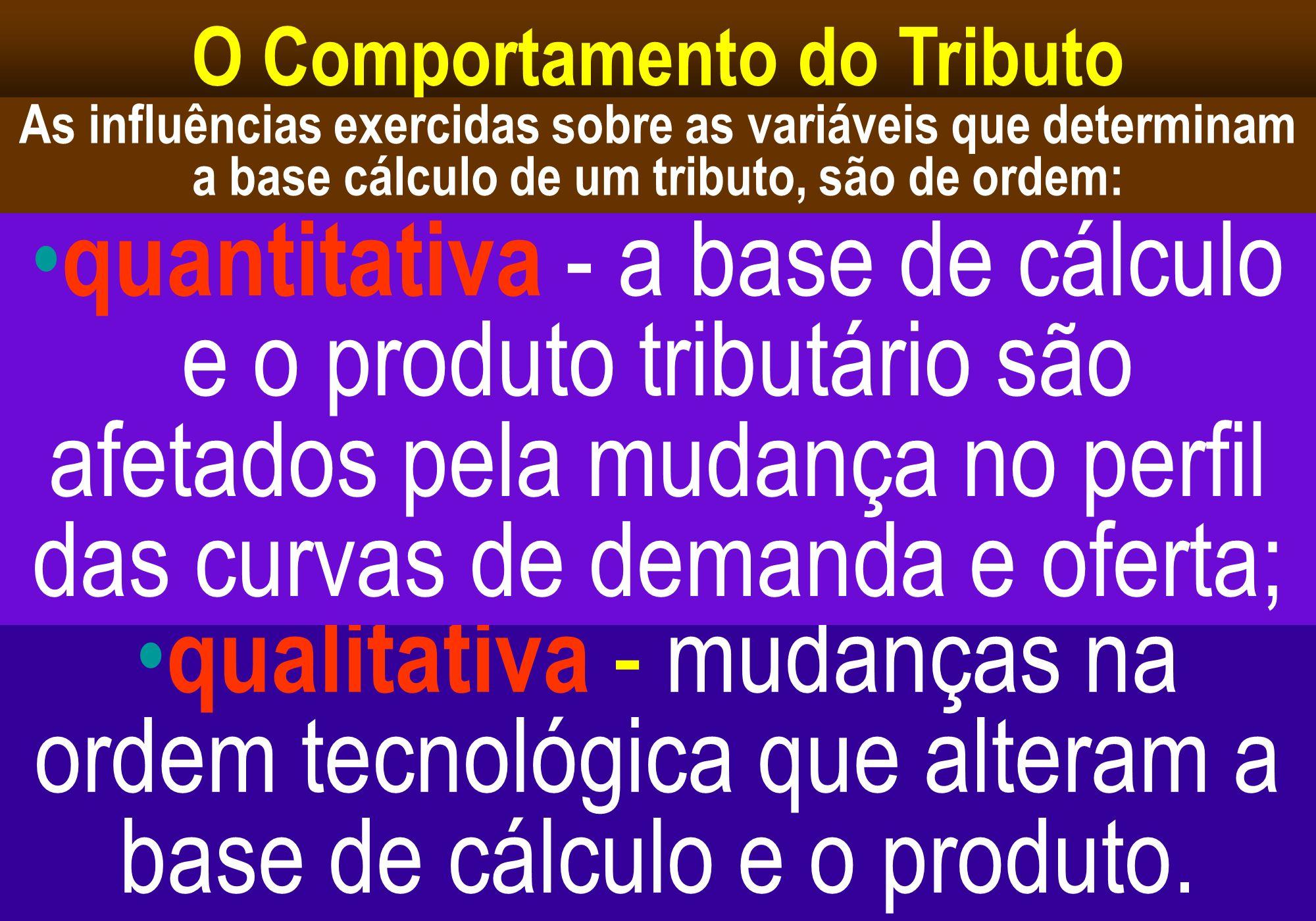 O Comportamento do Tributo As influências exercidas sobre as variáveis que determinam a base cálculo de um tributo, são de ordem: qualitativa - mudanç