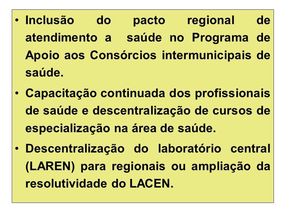 Inclusão do pacto regional de atendimento a saúde no Programa de Apoio aos Consórcios intermunicipais de saúde.