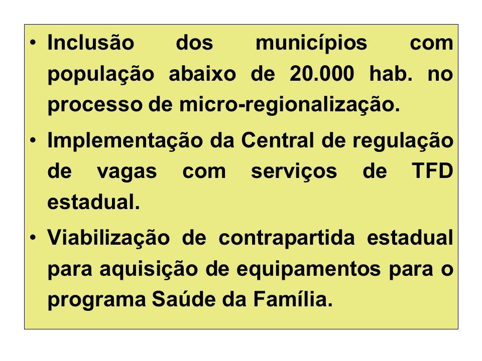 Inclusão dos municípios com população abaixo de 20.000 hab.