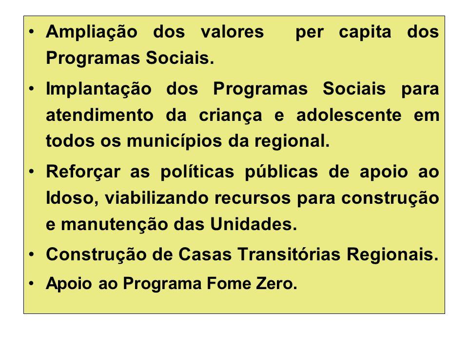 Ampliação dos valores per capita dos Programas Sociais.