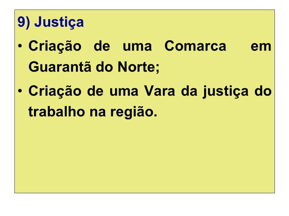 9) Justiça Criação de uma Comarca em Guarantã do Norte; Criação de uma Vara da justiça do trabalho na região.
