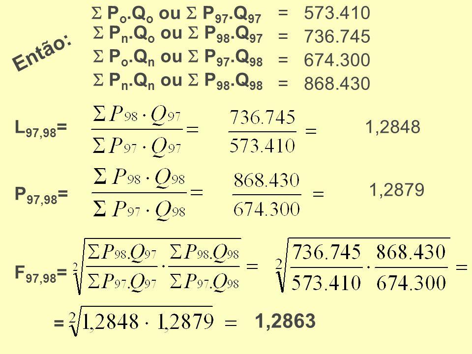 1,2848 P o.Q o ou P 97.Q 97 = 573.410 P n.Q o ou P 98.Q 97 = 736.745 P o.Q n ou P 97.Q 98 P n.Q n ou P 98.Q 98 = 674.300 = 868.430 L 97,98 = F 97,98 = P 97,98 = 1,2879 = 1,2863 Então: