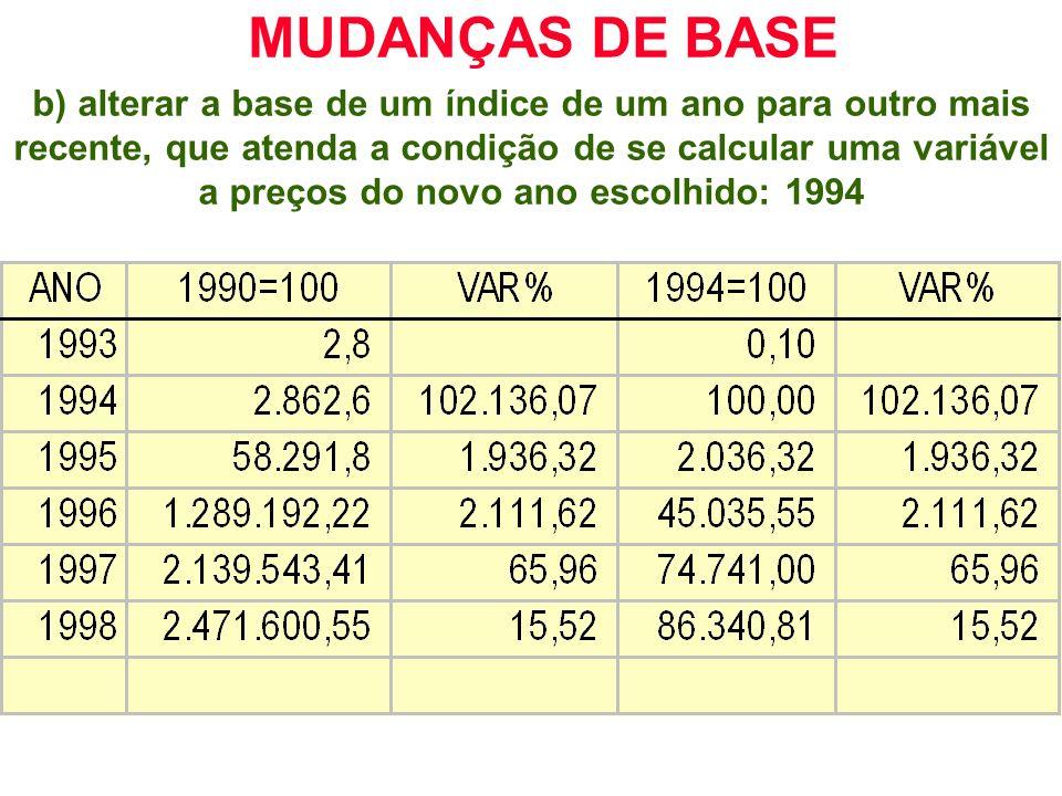 MUDANÇAS DE BASE b) alterar a base de um índice de um ano para outro mais recente, que atenda a condição de se calcular uma variável a preços do novo ano escolhido: 1994