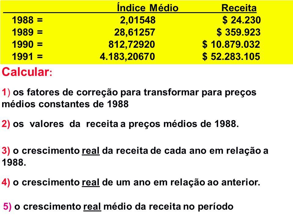 DEFLACIONAMENTO DE SÉRIES Dados os seguintes índices médios e os valores nominais de uma receita: Índice Médio Receita 1988 = 2,01548 $ 24.230 1989 = 28,61257 $ 359.923 1990 = 812,72920 $ 10.879.032 1991 = 4.183,20670 $ 52.283.105 Calcular : 1) os fatores de correção para transformar para preços médios constantes de 1988 2) os valores da receita a preços médios de 1988.
