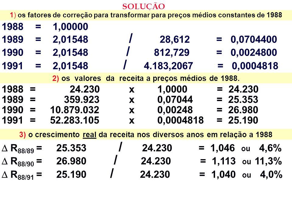 SOLUÇÃO 1988 = 1,00000 1989 = 2,01548 / 28,612 = 0,0704400 1990 = 2,01548 / 812,729 = 0,0024800 1991 = 2,01548 / 4.183,2067 = 0,0004818 1) os fatores de correção para transformar para preços médios constantes de 1988 2) os valores da receita a preços médios de 1988.