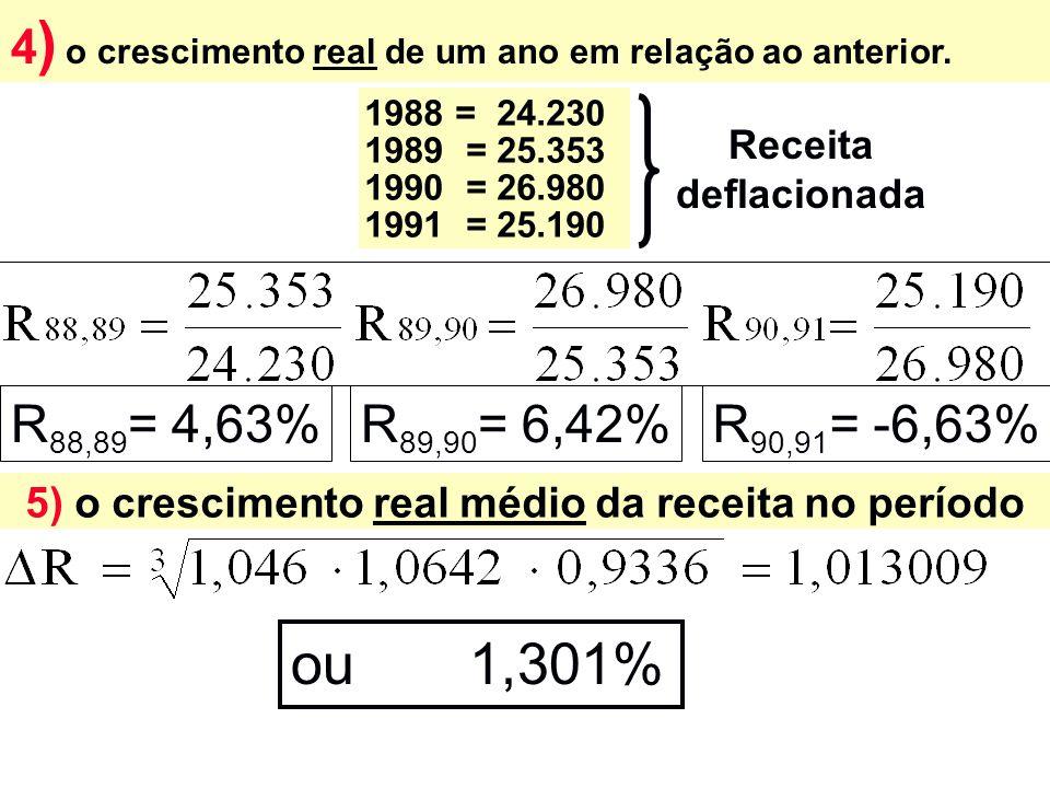 5) o crescimento real médio da receita no período 1988 = 24.230 1989 = 25.353 1990 = 26.980 1991 = 25.190 4 ) o crescimento real de um ano em relação ao anterior.